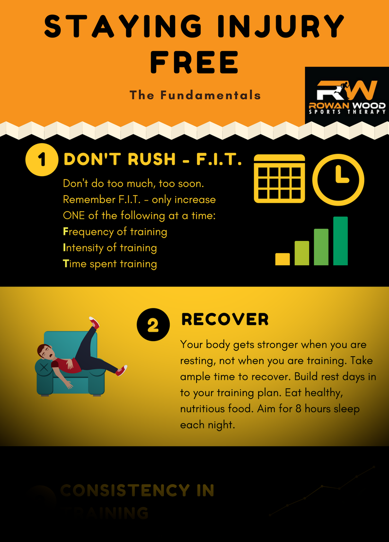 Link to Staying Injury Free infographic