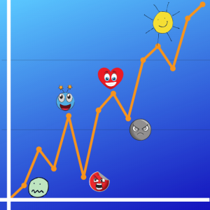 Graph showing realistic recovery from sports injury