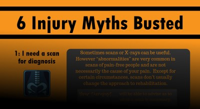 Title - 6 Injury Myths Busted